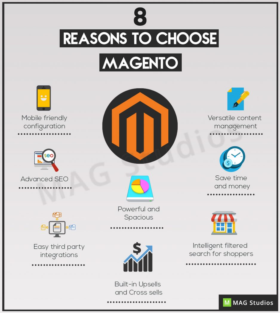 8 reasons as of why you should choose Magento