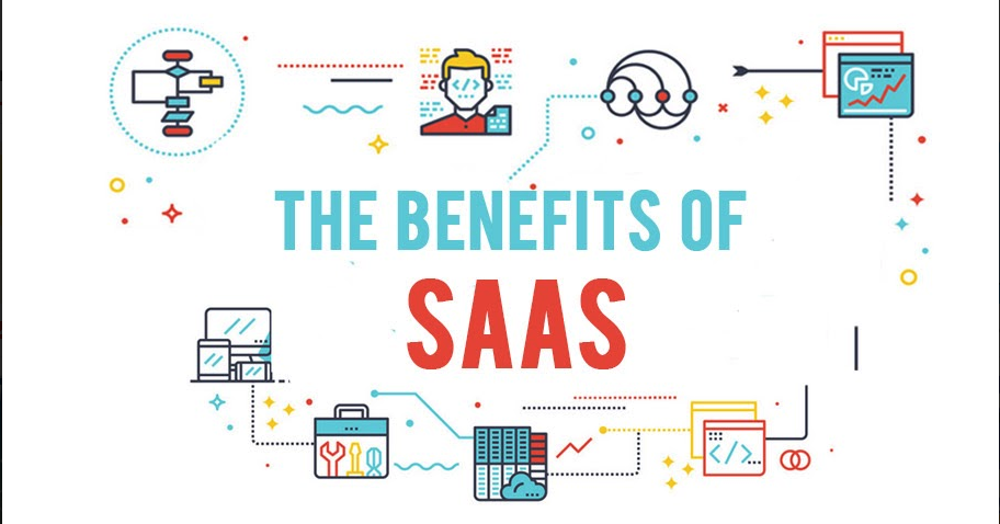 The Benefits of SAAS