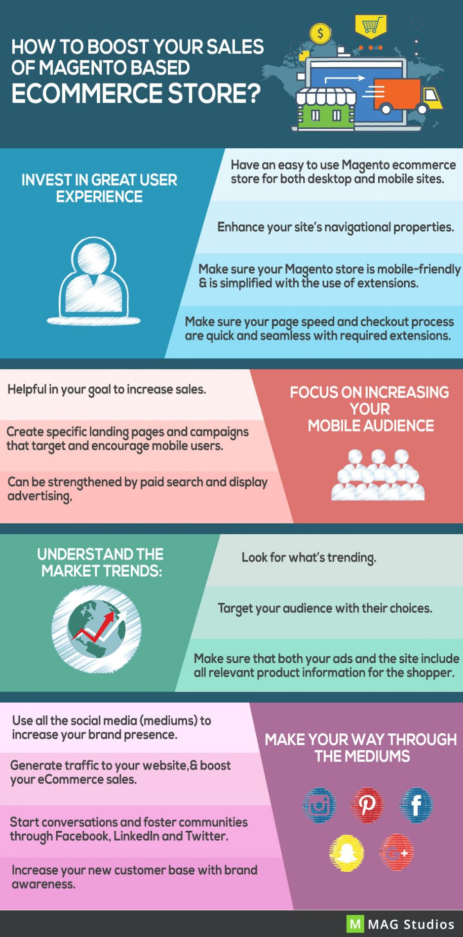 Tips to boost your sales of Magento based eCommerce Store