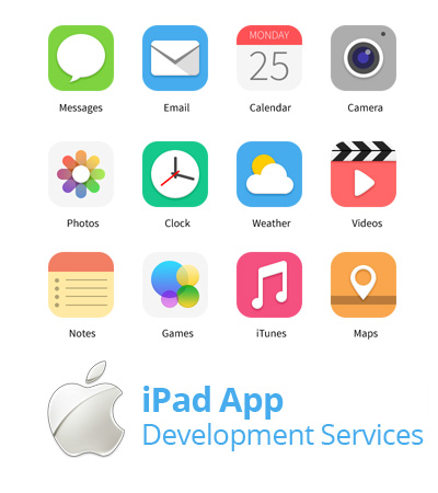 How To Find The Right ipad App Development Team In India