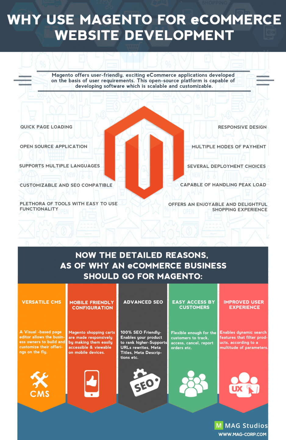 Why you should use  Magento for eCommerce Website Development?