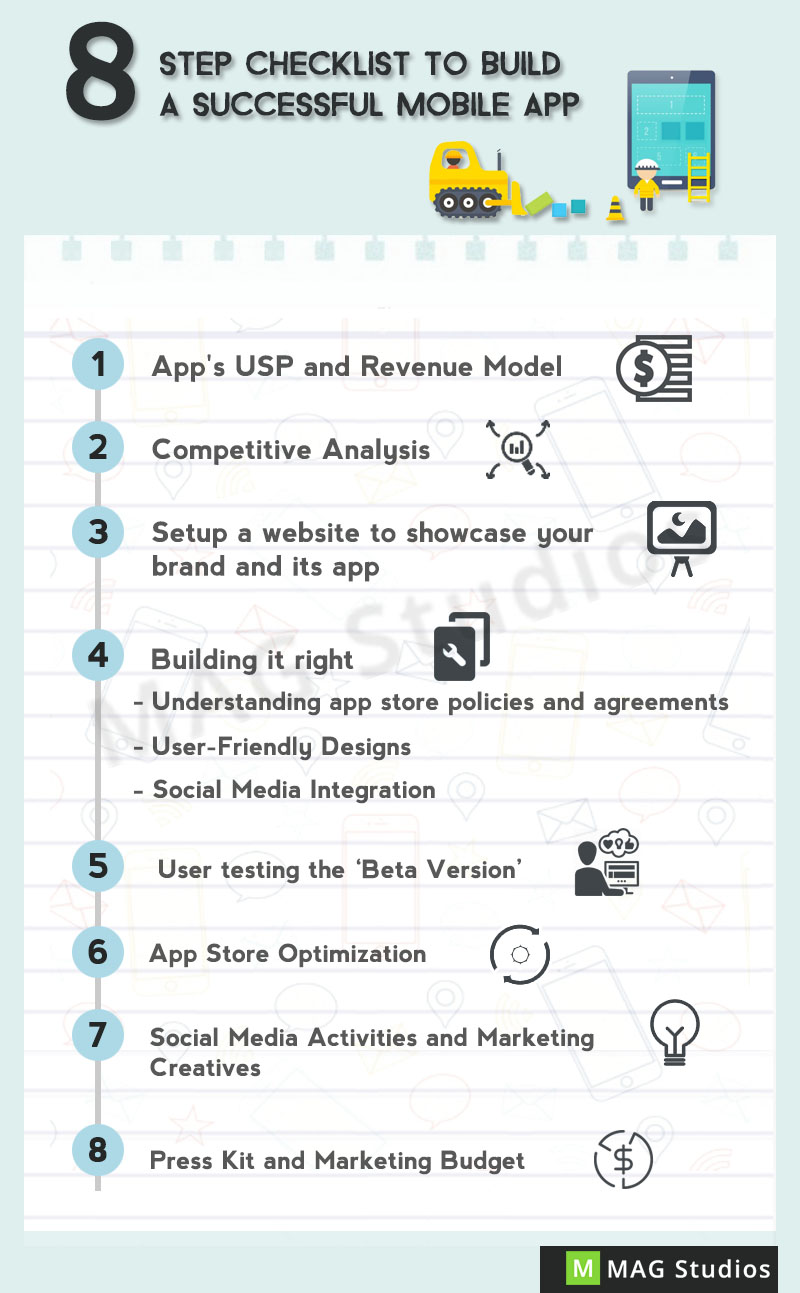 8-Step checklist to build a successful mobile app