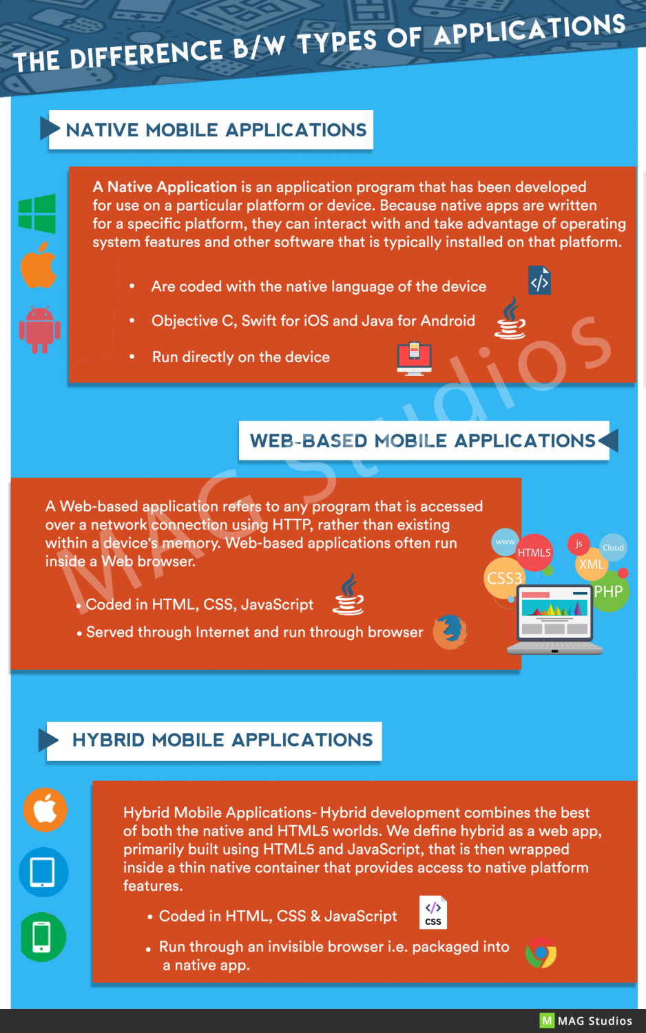 The difference between the types of Mobile Applications