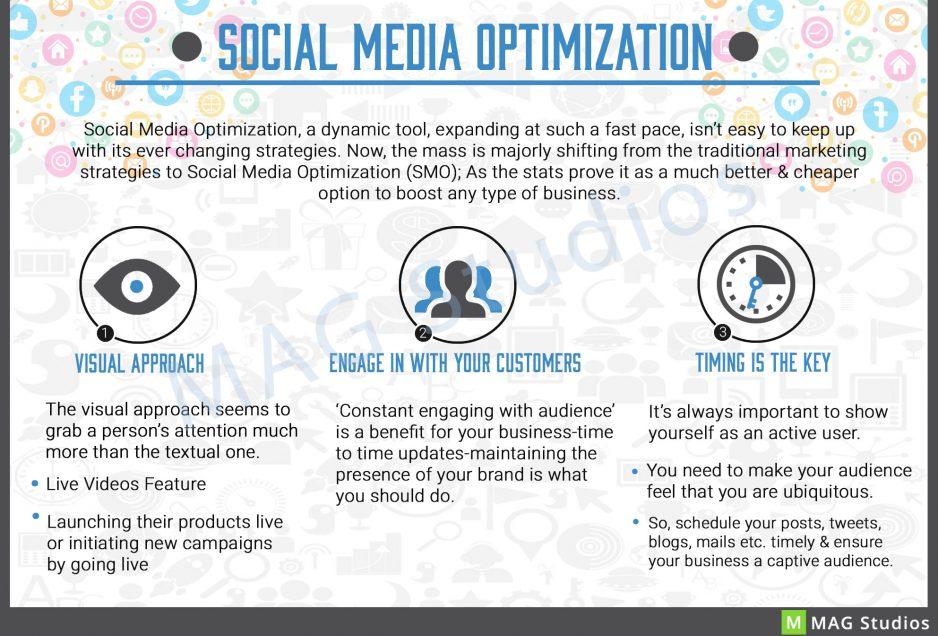 How can Social Media Optimization help your business grow?